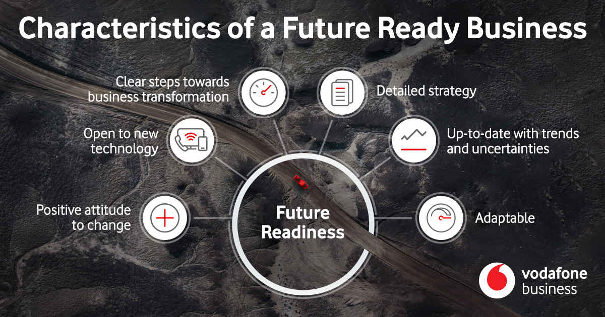 Characteristics of a Future Ready Business