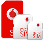 SIM card, microSIM and nanoSIM