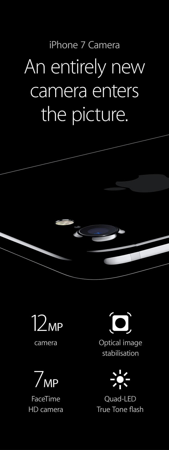 iPhone 7 Camera. An entirely new camera enters the picture.