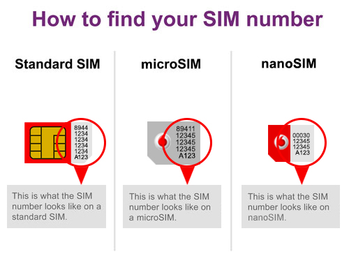 How to find the sim number on iphone 4s